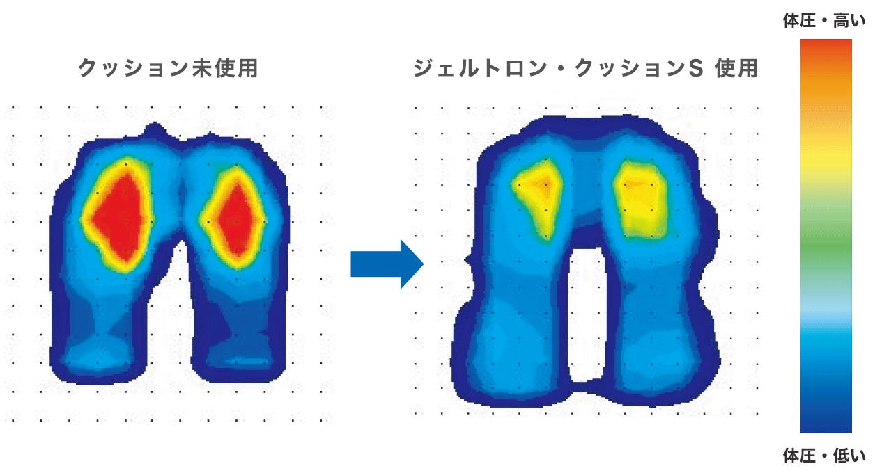 ジェルトロンクッション・体圧分散性の比較