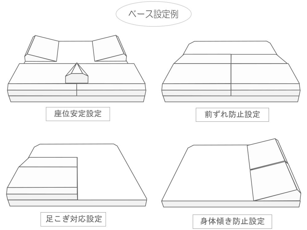 クッション・カスタマイズのベース設定例