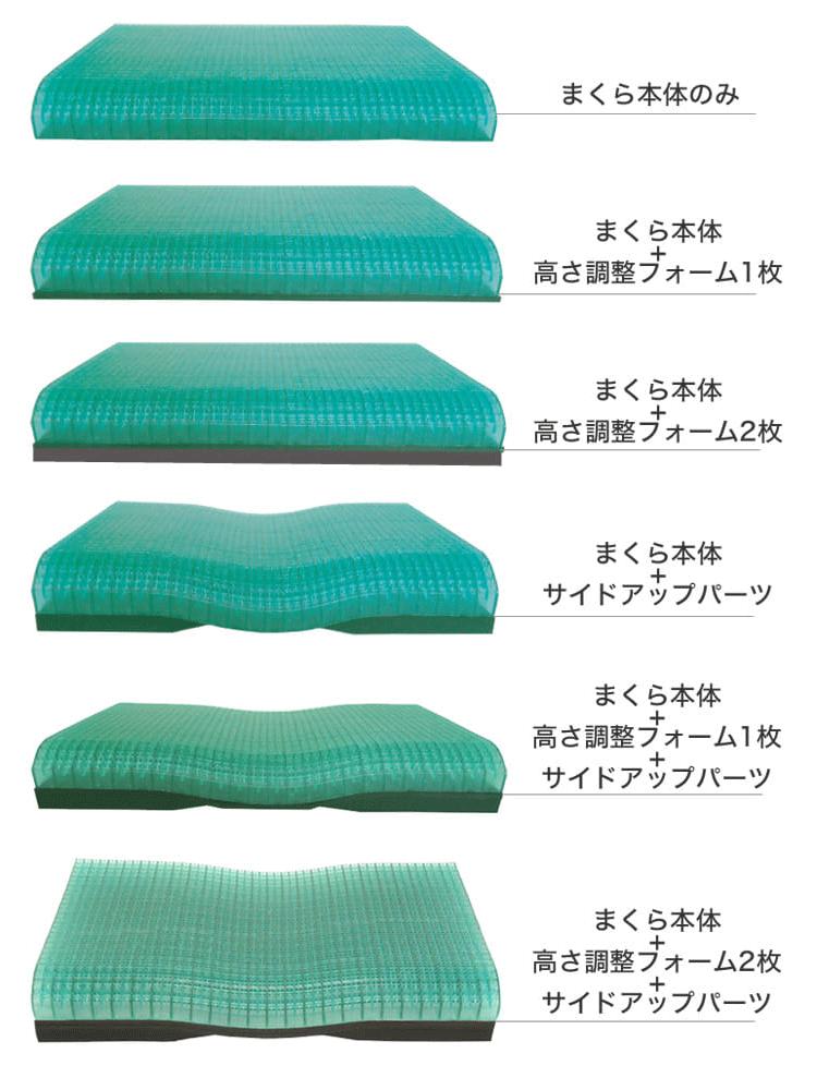 枕の高さ・形の例