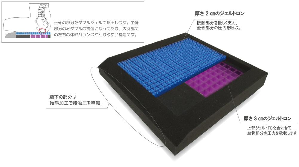 クッション・NEO(ネオ)